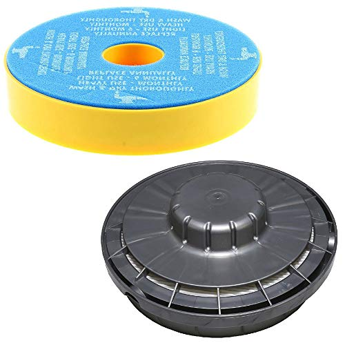 Für Dyson Vor- und Nachmotor-Hepa-Filter und Abdeckung DC15 Staubsauger (Dyson Dc15-filter)