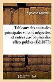 Telecharger Livres Tableaux des cours des principales valeurs negociees et cotees aux bourses des effets publics 2e ed (PDF,EPUB,MOBI) gratuits en Francaise