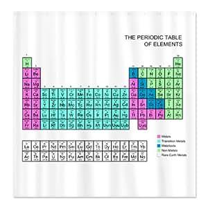 """VENKON - Duschvorhang Model PSE """"Periodensystem der Elemente"""" - inkl. Duschvorhangringe - 180 cm x 180 cm"""