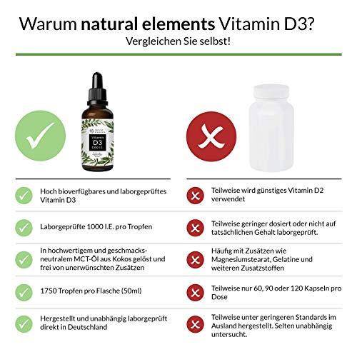 Vitamin D3 – Laborgeprüft – Zertifiziert – 1000 I.E. pro Tropfen – 50ml (1750 Tropfen) – In MCT-Öl aus Kokos – Hochdosiert und hergestellt in Deutschland - 3