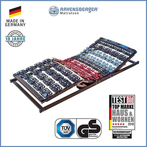 *RAVENSBERGER MEDITEC 5-Zonen-Teller-Systemrahmen | Elektrisch | Made IN Germany – 10 Jahre GARANTIE | TÜV/GS-Zertifiziert | 80 x 200 cm*