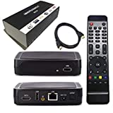 M258 Latest IPTV Receiver Box With 12 Months IPTV Service 6300 Global Channels