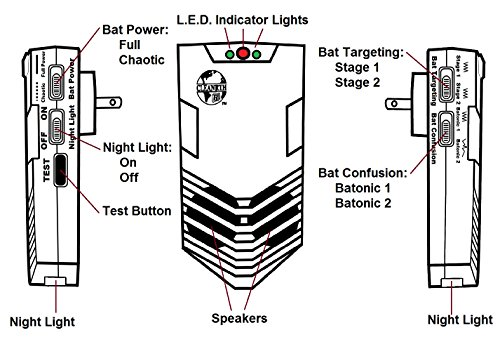Cleanrth-CB006-Advanced-Ultrasonic-Bat-Repelling-System-Demands-Bats-to-Leave