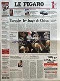 FIGARO (LE) [No 18932] du 17/06/2005 - ACADEMIE FRANCAISE - ELECTION SURPRISE DE L'ALGERIENNE ASSIA DJEBAR - EUROTUNNEL - ASSEMBLEE A HAUT RISQUE POUR LES DIRIGEANTS - CLIO III - LES NOUVELLES LIGNES D'UN MODELE CRUCIAL POUR RENAULT - LE BAL DES ILLU