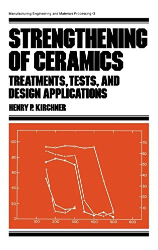 Strengthening of Ceramics: Treatments: Tests, and Design Applications: 3 (Manufacturing Engineering and Materials Processing)