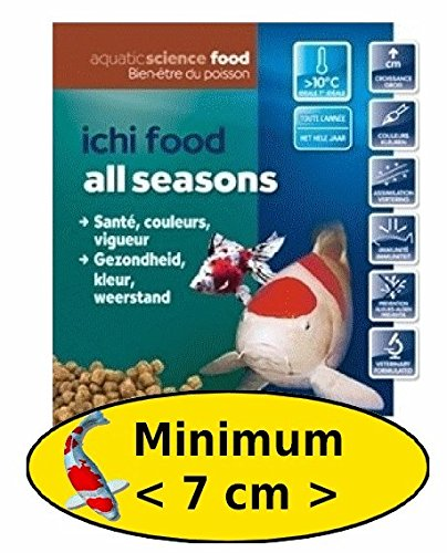 aquatic_science 1 KG All Season ICHI Food Mini