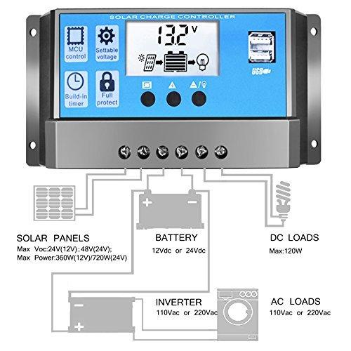 30A Solar Ladegerät Controller Solar Panel Batterie Intelligente Regler mit USB Port Display 12 V / 24 V (Solar-12v-batterie-ladegerät)