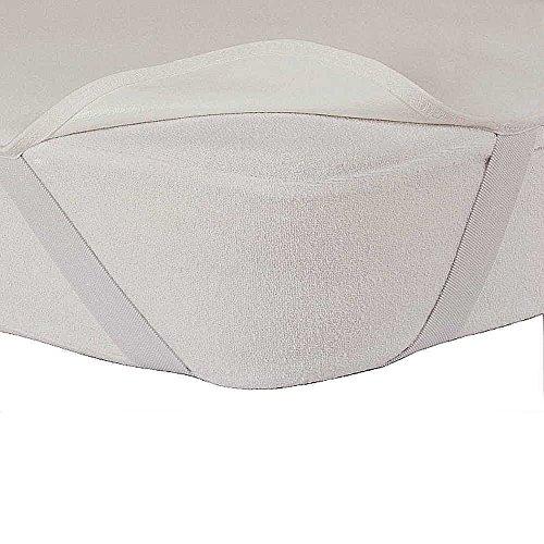 Sanixa HR24995 2er Set Matratzenauflage 160 x 200 cm weiß wasserdicht | antibakteriell, atmungsaktiv | Matratzen-Schutz | Matratzenschoner Frottee