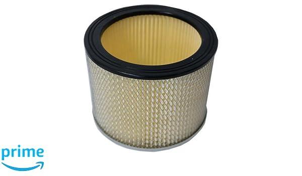 Filter zu Artikel Nummer 1771 Asche-Grobschmutzfilter 1902 Mauk Ersatz 1 St/ück Kartuschen