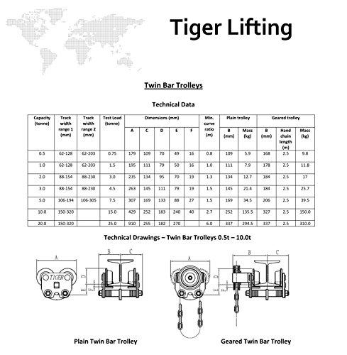 Tiger amz1022985TGS Geared fascio da viaggio/trolley per profilati, singola barra, 500kg, larghezza: 62mm-128mm