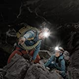 Litom Stirnlampe Taschenlampe - 6