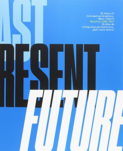 PAST, PRESENT, FUTURE (MALOFIEJ)