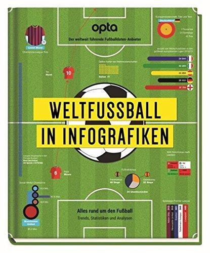 Weltfußball in Infografiken: Der internationale Fußball anschaulich erklärt: die erstaunlichsten Trends, die wichtigsten Fakten, die ... weltweit führenden Anbieter von Sportdaten) Grafische Anzeige