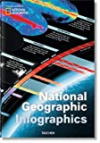 National Geographic Infographics -
