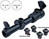 Eagle Eye Optics  a fait des affaires riflescope plus de 15 ans à travers le monde. Nous fabriquons des lunettes de visée optique, des lunettes à points rouges, des lunettes laser et plus encore pour la chasse. Notre portée de fusil multicolore enti...
