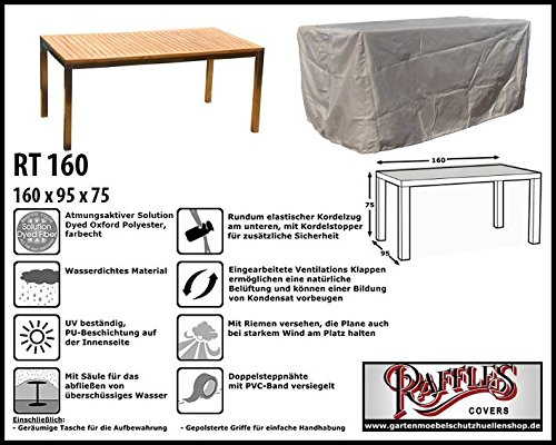 Raffles Covers RT160 Schutzhülle für rechteckige Gartentisch Schutzhülle für rechteckigen...