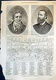 Old Original Antique Victorian Print Key To Irish House Commons 1790 Portraits Grattan Parnell 1886 211J619