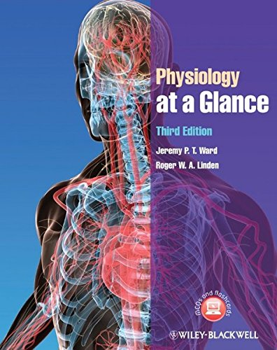 physiology-at-a-glance