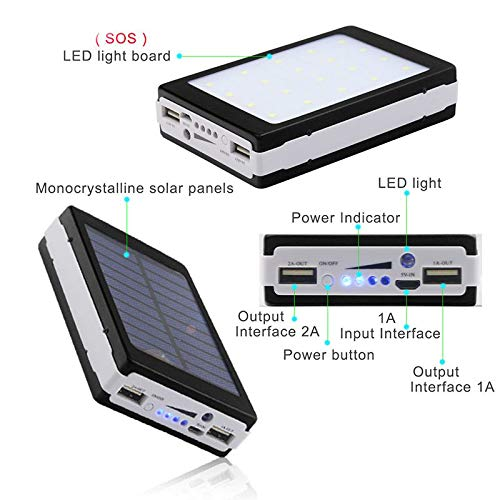 Promptout 20 LED Power Financial institution-20000Mah with Solar Led Charging Powerbank with Enter: 5V-2A (Max), Output: 5V-2A (Max) Dual Port Powerbank Image 2