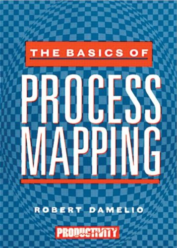 The Basics of Process Mapping