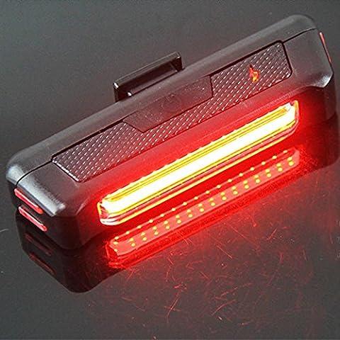Über USB aufladbaren Fahrrad Rücklicht Fahrrad Lampe - Wasserdicht helle LED Fahrradlampe ,6 Modi zu wählen, (Rechteck Lampenschirme)