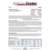 Zyklen Trader [Jahresabo]