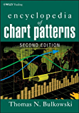 Encyclopedia of Chart Patterns (Wiley Trading Book 225)