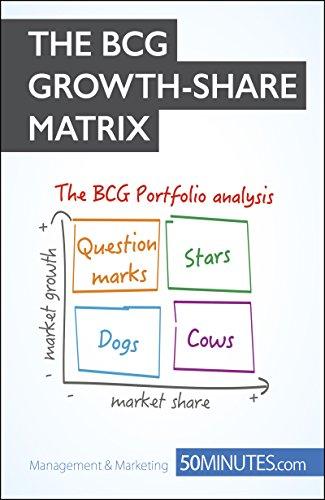 bcg-growth-share-matrix-the-key-to-portfolio-management-management-marketing-book-10-english-edition