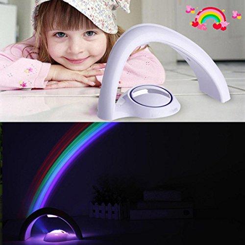 ✽ZEZKT-Home✽Regenbogen-Projektor LED Licht Reflexion in Schlafzimmer Regenbogen in meinem Raum Nachtlicht Tischleuchte Effekt Lampe Weihnachten Geschenk für Kinder (Weiß) (Licht Eiszapfen-stil,)