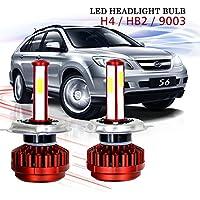 LED–Faro 4Páginas en un Conversion Kit con ventilador, 8000LM 6000K luz Cool White CREE Auto bombillas para la mayoría de coche–(Paquete de 2)