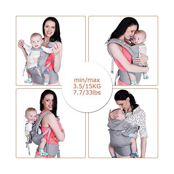 Lictin Baby Carrier Sling for Newborn - Baby Wrap Carriers Front and Back, Breathable Adjustable Swaddle Wrap Ergonomic Breastfeeding Baby Sling Carrier for Infants up to 33 lbs/15kg, Handsfree(Grey) Lictin Baby carrier newborn to toddler: bearing the weight from 3.5 to 15 kg/7.7 to 33 lbs Safe to use: with CE EN 13209-2:2015 safety certification Baby backpack carrier: high-class fabric,fast-drying,not sticky with wool 3