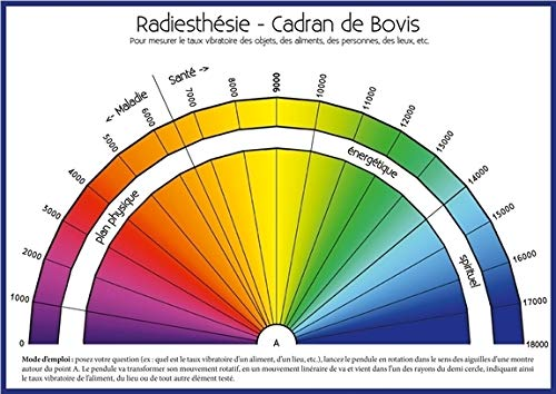 Radiesthésie : Cadran de Bovis ; Règle de Bovis