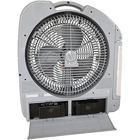 Ventilador-Jetrad-12V-Porttil-y-Recargable-con-radioLEDReflector-y-luz-Intermitente