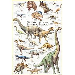 Empire - Póster de dinosaurios