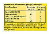 Compo 1096966004 Herbst Rasendünger mit Langzeitwirkung, 5 kg - 4