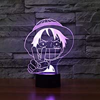 Amazon Fr One Piece Lampes Luminaires Interieur Luminaires