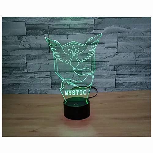 LED ZNZ Illusion Lumière Lumineuse Salle des Enfants De Bande Dessinée Anime Petite Lampe De Table USB Charge Toucher Sept Couleurs Night Light (1-7),005