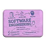 Desarrollo de Software processdoormat–Felpudo de entrada (Floor Mat Alfombra para interiores/exteriores/puerta delantera/baño alfombrillas de goma antideslizante