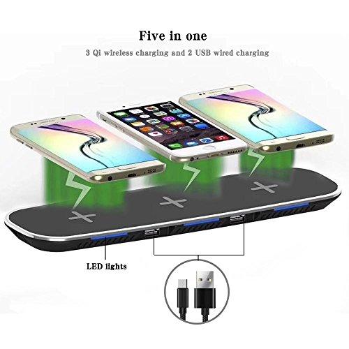 KOBWA QI Kabelloses Ladegerät, Dreifach Kabelloser Ladestationständer mit 2 USB-Anschlüssen für Apple IPhone 8/8 Plus, IPhone X, Samsung Galaxy Note 8 S8 S8 Plus S7 Edge S7 S6 Edge Plus Note 5 (S4 Galaxy Verizon Telefon)
