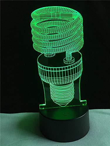 Großhandel Diode Miniatur Glühlampen 7 Farben ÄndernControler Touch SensorLicht Wohnkultur Kinder Spielzeug - Miniatur-glühlampen