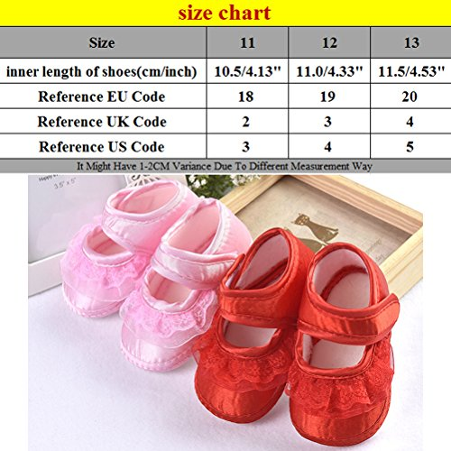 Zhhlinyuan Lovely Baby Girl Non-Slip Shoes Newborn Beautiful Lace Princess Shoes Pink