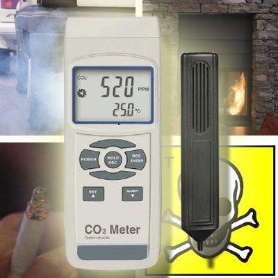 Kohlendioxid Messgerät CO2 Detektor Kohlenmonoxid Abgas CO6