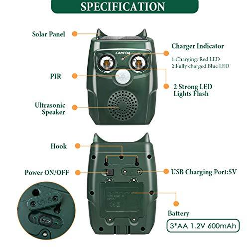 Zoom IMG-1 camtoa repellente gatti ultrasuoni energia