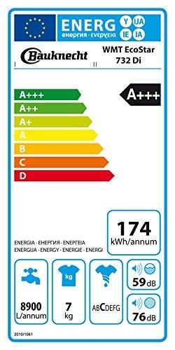 Bauknecht WMT EcoStar 732 Di Waschmaschine TL/A+++ / 174 kWh/Jahr / 1200 UpM / 7 kg/Startzeitvorwahl und Restzeitanzeige/FreshFinish – verhindert zuverlässig Knitterfalten/weiß