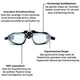 Innovative Premium Schwimmbrille