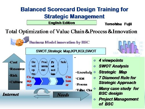 essentials and creating of balanced scorecard training for case  essentials and creating of balanced scorecard training for case study of swot analysis strategic map