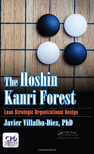 The Hoshin Kanri Forest: Lean Strategic Organizational Design por Javier Villalba-Diez  PhD