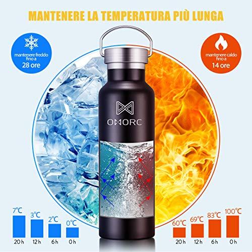 Zoom IMG-3 omorc bottiglia acqua in acciaio