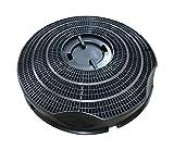 DREHFLEX - AK61 - Kohlefilter / Aktivkohlefilter - passend für diverse Dunstabzugshauben von AEG / Electrolux für Teile-Nr. 9029793750 / 902979375-0 E3CFE30 EHFC30 sowie für Bauknecht / Whirlpool 484000008609 Typ 30 Modell 30 und weitere Hersteller