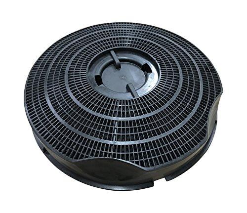 DREHFLEX-filtro de carbón activo-Apta para varios Campana extractora de AEG/Electrolux para piezas...